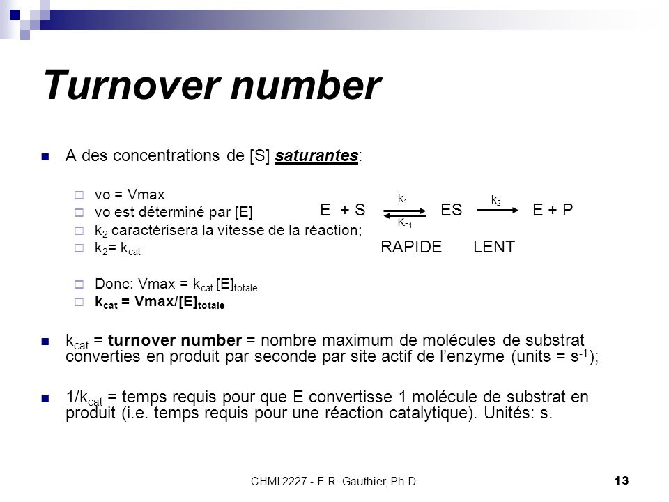Turnover number A des concentrations de [S] saturantes: